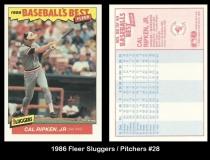 1986 Fleer Sluggers Pitchers #28