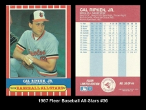 1987 Fleer Baseball All-Stars #36