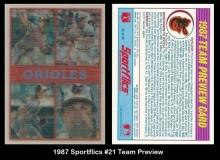 1987 Sportflics #21 Team Preview