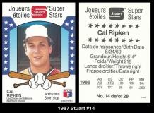 1987 Stuart #14