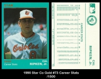 1990 Star Co Gold #73 Career Stats