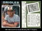 1991 BB Card Price Guide Monthly #48 71 Replica