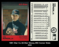 1991 Star Co All-Star Glossy #55 Career Stats