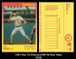 1991 Star Co Diamond #30 All-Star Stats