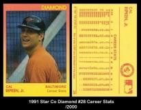 1991 Star Co Diamond #28 Career Stats