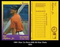 1991 Star Co Nova #48 All-Star Stats
