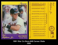 1991 Star Co Nova #48 Career Stats