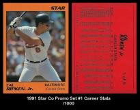 1991 Star Co Promo Set #1 Career Stats