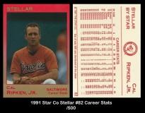1991 Star Co Stellar #82 Career Stats