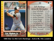 1995 Star Co #42 Cals Rankings - Active ML Hits Leaders