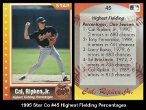 1995 Star Co #45 Highest Fielding Percentages