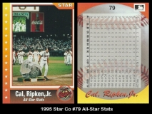 1995 Star Co #79 All-Star Stats
