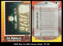 1995 Star Co #80 Career Stats '78 - '85