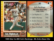 1995 Star Co #90 Cals Rankings - ML Extra Base Hits