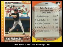 1995 Star Co #91 Cals Rankings - RBI