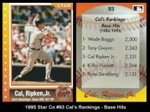 1995 Star Co #93 Cals Rankings - Base Hits
