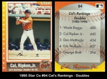 1995 Star Co #94 Cals Rankings - Doubles