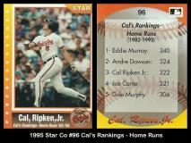 1995 Star Co #96 Cals Rankings - Home Runs