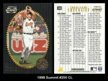 1996 Summit #200 CL