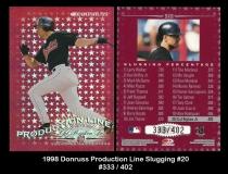 1998 Donruss Production Line Slugging #20