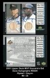 2001 Upper Deck MVP Souvenirs Bat Duos Autographs #SB3K