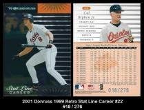 2001 Donruss 1999 Retro Stat Line Career #22