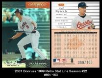 2001 Donruss 1999 Retro Stat Line Season #22
