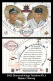 2002 Diamond Kings Timeline #TL3