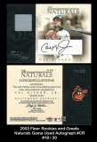 2003 Fleer Rookies and Greats Naturals Game Used Autograph #CR