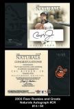 2003 Fleer Rookies and Greats Naturals Autograph #TN1