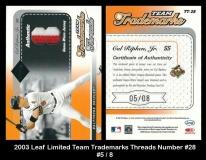 2003 Leaf Limited Team Trademarks Threads Number #28