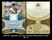 2004 SP Legendary Cuts Game Graphs Memorabilia 10 #CR