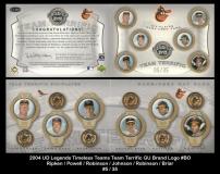 2004 UD Legends Timeless Teams Team Terrific GU Brand Logo #BO