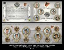 2004 UD Legends Timeless Teams Team Terrific GU Team Logo #BO