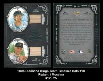 2004 Diamond Kings Team Timeline Bats #10