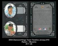 2004 Diamond Kings Team Timeline Jerseys #10