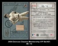2004 Donruss Classics Membership VIP Bat #21