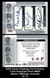 2005 Classic Clippings Cut of History Autograph Silver #MRS