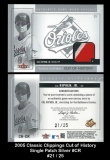 2005 Classic Clippings Cut of History Single Patch Silver #CR