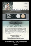 2006-Topps-Sterling-Moments-Relics-CRHIT12