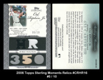 2006-Topps-Sterling-Moments-Relics-CRHR16