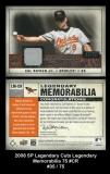 2008 SP Legendary Cuts Legendary Memorabilia 75 #CR