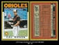 2015 Topps Cardboard Icons Gold 1986 #340