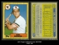 2015 Topps Cardboard Icons 1987 #784